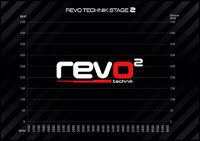 REVO Комплект Stage 2 для Audi A4 A5 Q5 2.0 TFSI Gen.2 (211 л.с.)
